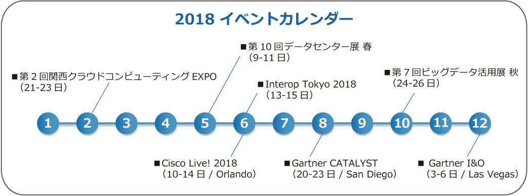 event2018Japan